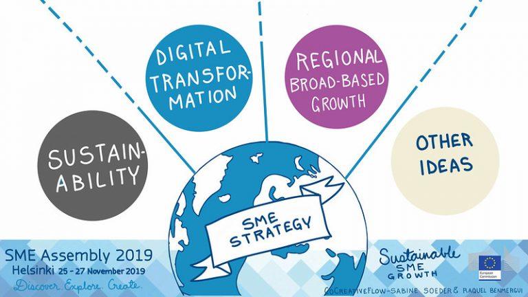 European SME Strategy
