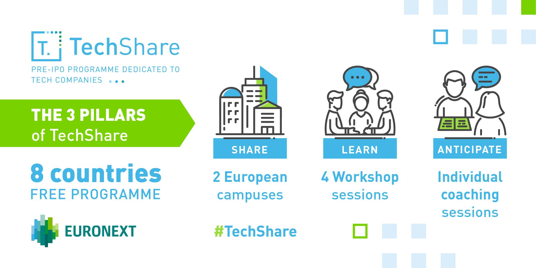 euronext_techshare_banner